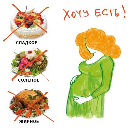 Диета и режим беременной и кормящей женщины